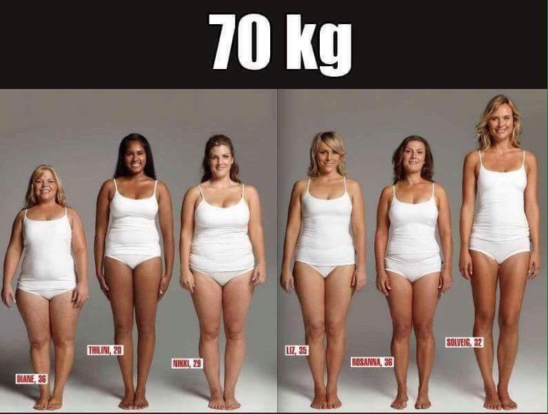 她們都同樣是70kg